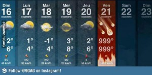 Hot Weather Ahead!